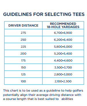 yardage guidelines
